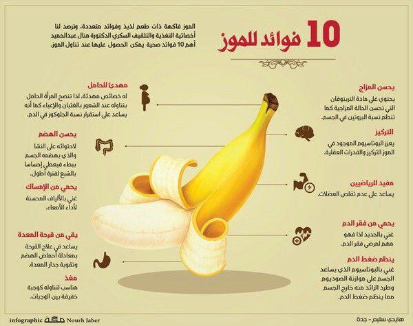 فوائد الموز الصحية التي تُغنيك عن الأدوية والعقاقير 2