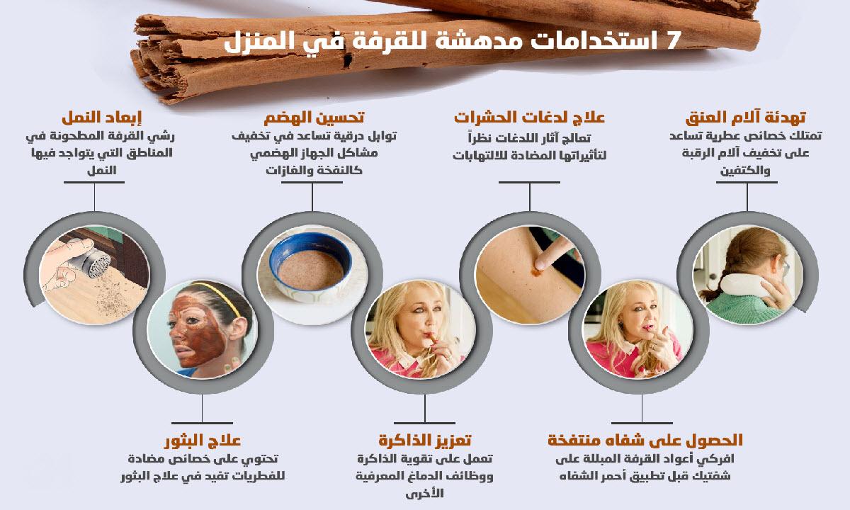 فوائد القرفة الصحية وتأثيرها الرائع على الجسم 3