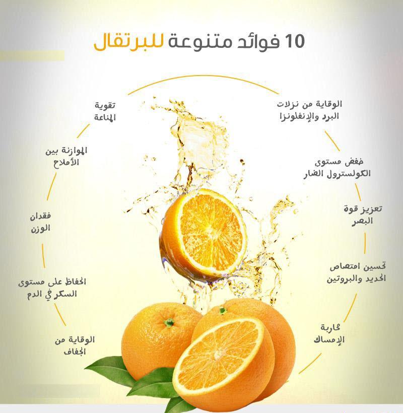 فوائد البرتقال وتأثيره الرائع على جسم الإنسان 3
