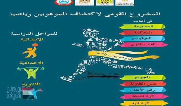 بالصور| التفاصيل الكاملة للاشتراك في مشروع الموهبين رياضياً بالمدارس المصرية