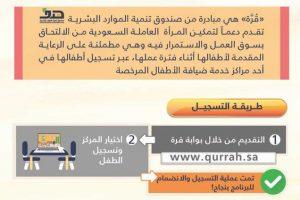 """طريقة التسجيل في برنامج """"قرة"""" للعاملات السعوديات 1439"""