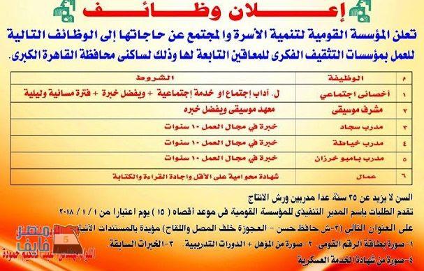 وظائف التأمينات والشئون الاجتماعية وشروطها والأوراق المطلوبة والتقديم حتى 15 / 1 / 2018