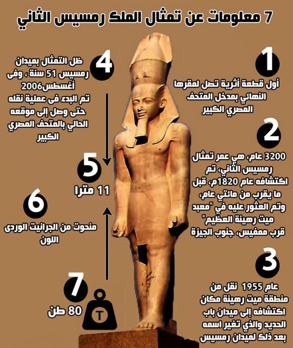 معلومات خطيرة لا تعرفها عن تمثال الملك رمسيس الثانى 1