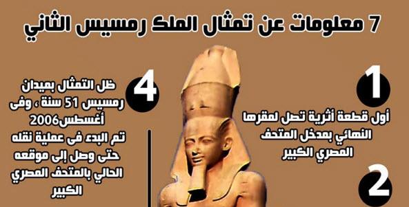 معلومات خطيرة لا تعرفها عن تمثال الملك رمسيس الثانى