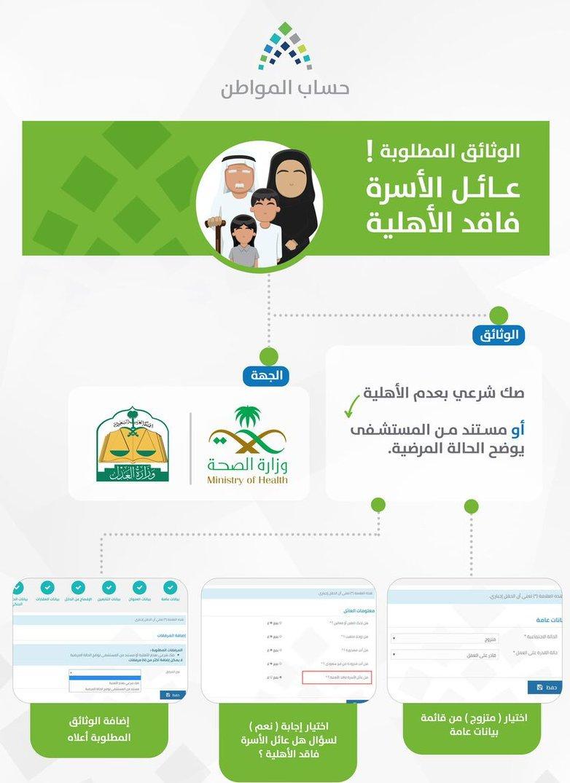 حساب_المواطن موعد الدفعة الثالثة وطريقة حساب الدعم المستحق 5