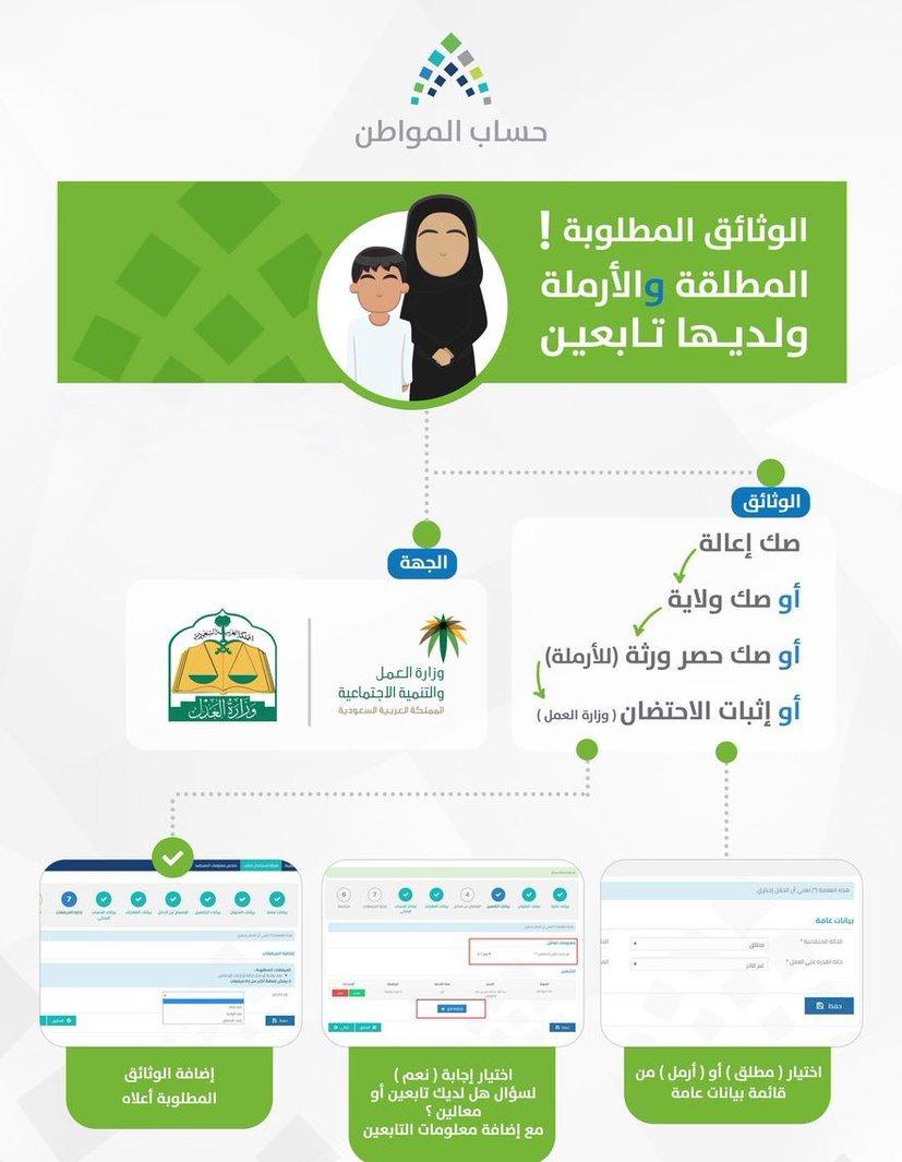 حساب_المواطن موعد الدفعة الثالثة وطريقة حساب الدعم المستحق 2