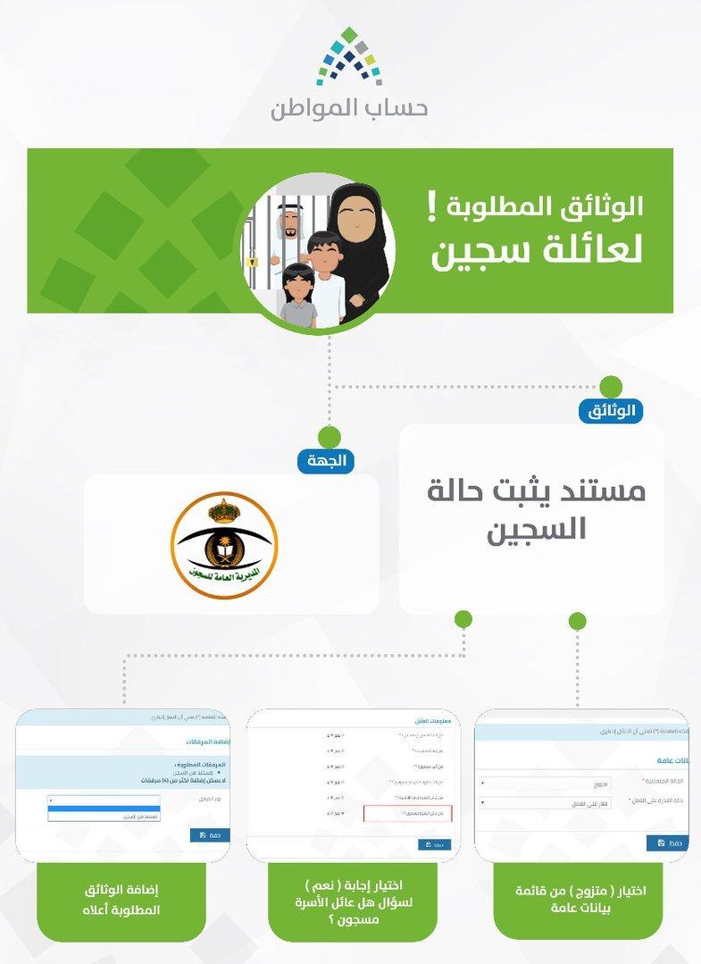 حساب_المواطن موعد الدفعة الثالثة وطريقة حساب الدعم المستحق 3