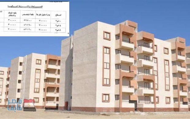 تعرف على أسعار ومساحات الوحدات المطروحة للبيع من الإسكان التعاوني .. مواعيد التقديم