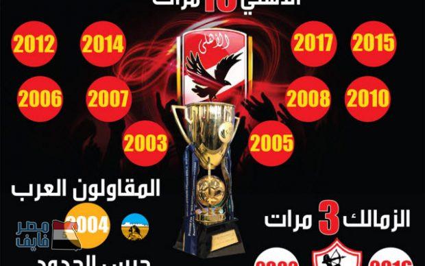 سجل أبطال كأس السوبر المصرى منذ بدايتها عام 2001 حتى الآن