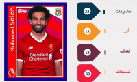 أرقام وإحصائيات محمد صلاح مع ليفربول في الدوري الإنجليزي موسم 2017/2018