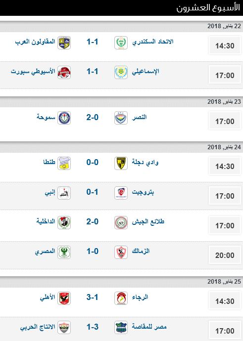 جدول ترتيب الدورى المصرى بعد نتائج مباريات الأسبوع الـ 20 والأهلى ينفرد بالقمة 1