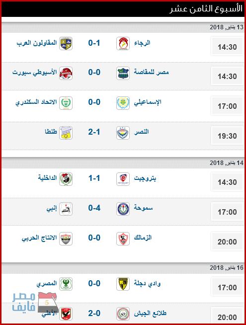 جدول ترتيب الدورى المصرى ونتائج مباريات الأسبوع الثامن عشر والأهلى على القمة 1