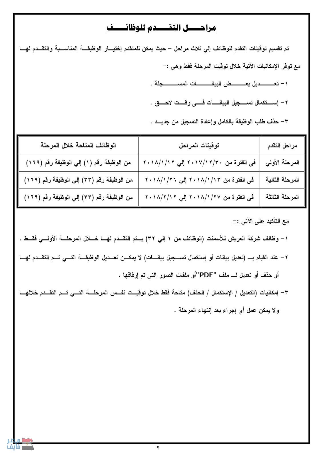 وظائف وزارة الدفاع في عدد من المحافظات لجميع المؤهلات العلمية والتقديم حتى 12 فبراير 2