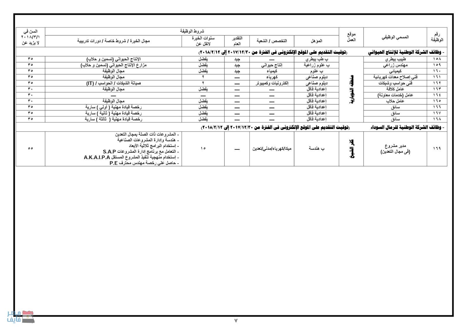 وظائف وزارة الدفاع في عدد من المحافظات لجميع المؤهلات العلمية والتقديم حتى 12 فبراير 7