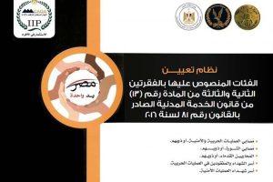 الحكومة: توضح نظام التعيين الجديد لـ 5 فئات بقانون الخدمة المدنية