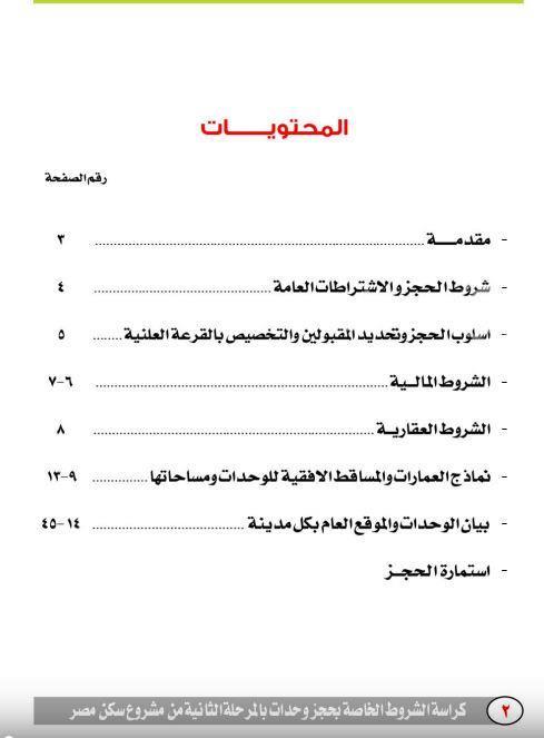 فتح باب الحجز بمشروع «سكن مصر» ننشر كراسة الشروط والوحدات المتاحة 2