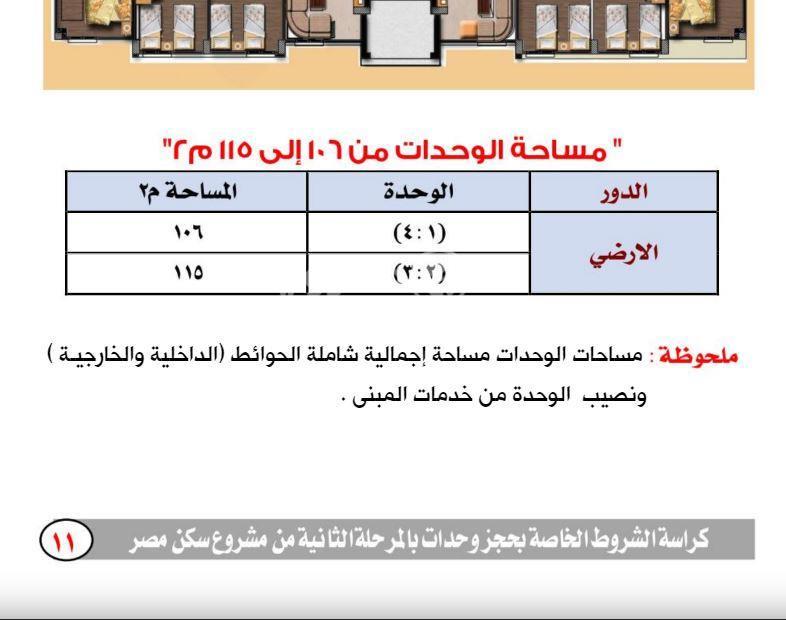 فتح باب الحجز بمشروع «سكن مصر» ننشر كراسة الشروط والوحدات المتاحة 7