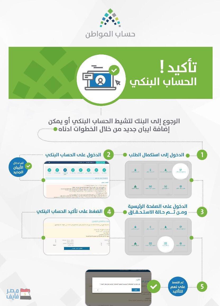 حساب_المواطن موعد الدفعة الثالثة وطريقة حساب الدعم المستحق 6