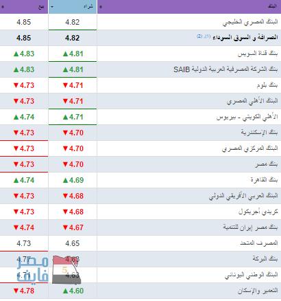 سعر الريال السعودي اليوم 10-1-2018