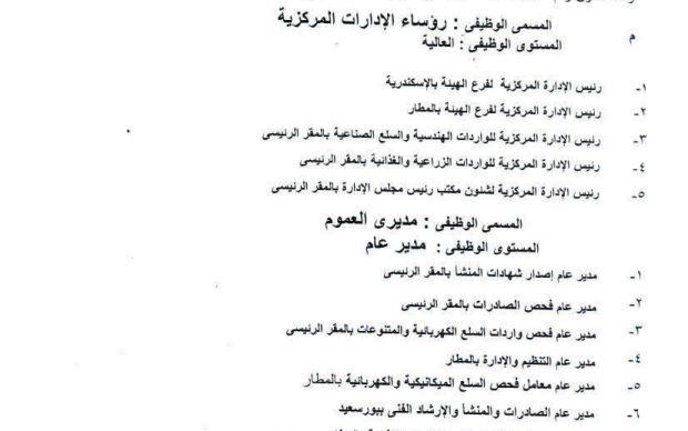 وظائف الهيئة العامة للرقابة على الصادرات والواردات – بمطار القاهرة الجوى 2018