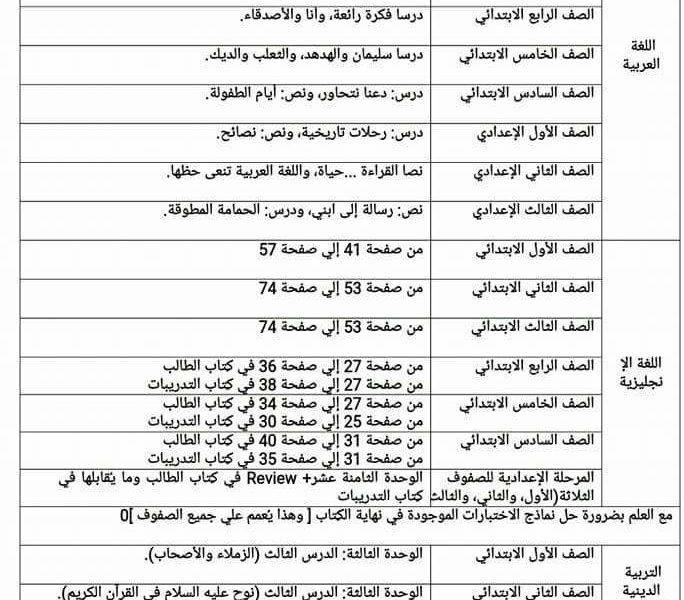 تعرف على الأجزاء المحذوفة من جميع مناهج اللغة العربية للتعليم الأساسي بمرحلتيه الإبتدائية والإعدادية