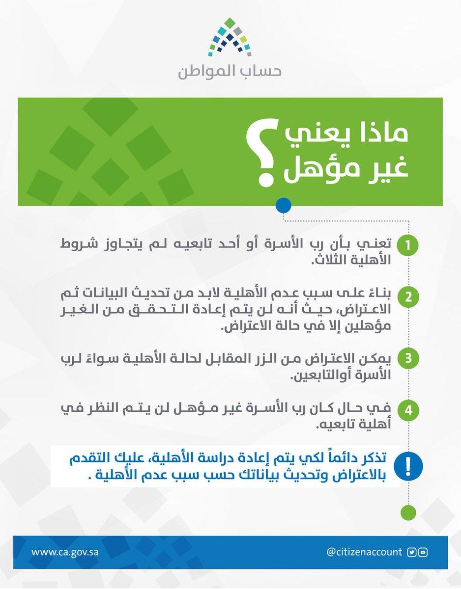 حساب المواطن: نتائج الأهلية للدورة الثالثة وطريقة الطعن في النتيجة 6