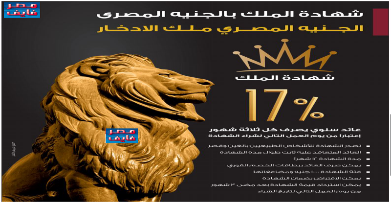 بنك مصر يصدر شهادة ادخار جديدة .. تعرف على مميزاتها