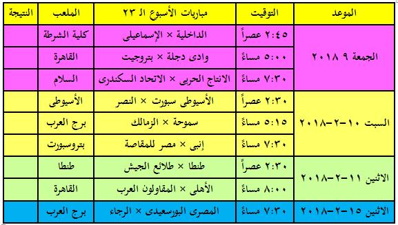 مواعيد مباريات الأسبوع الـ 23 وجدول ترتيب فرق الدورى المصرى
