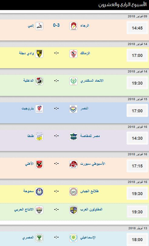 مواعيد مباريات الأسبوع الرابع والعشرون من الدورى المصرى 1
