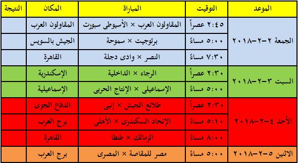 مواعيد مباريات الأسبوع الـ 22 فى الدورى المصرى وجدول ترتيب الفرق