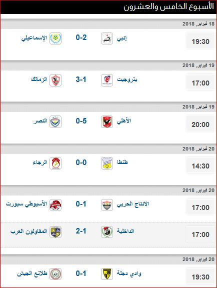 جدول ترتيب الدورى المصرى بعد نتائج مباريات الأسبوع الخامس والعشرون 1