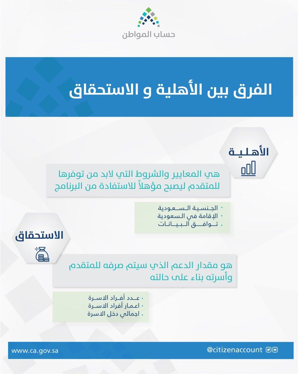 الموقع الإلكتروني للتسجيل في حساب المواطن _ خطوات التسجيل _ موعد صرف الدعم اليوم وتعرف علي المواطنين المستحقين للدعم النقدي 1
