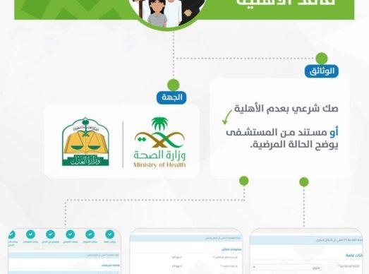 حساب المواطن يعلن الوثائق المطلوبة من فاقدي الأهلية ورابط تسجيل الدخول من هنا