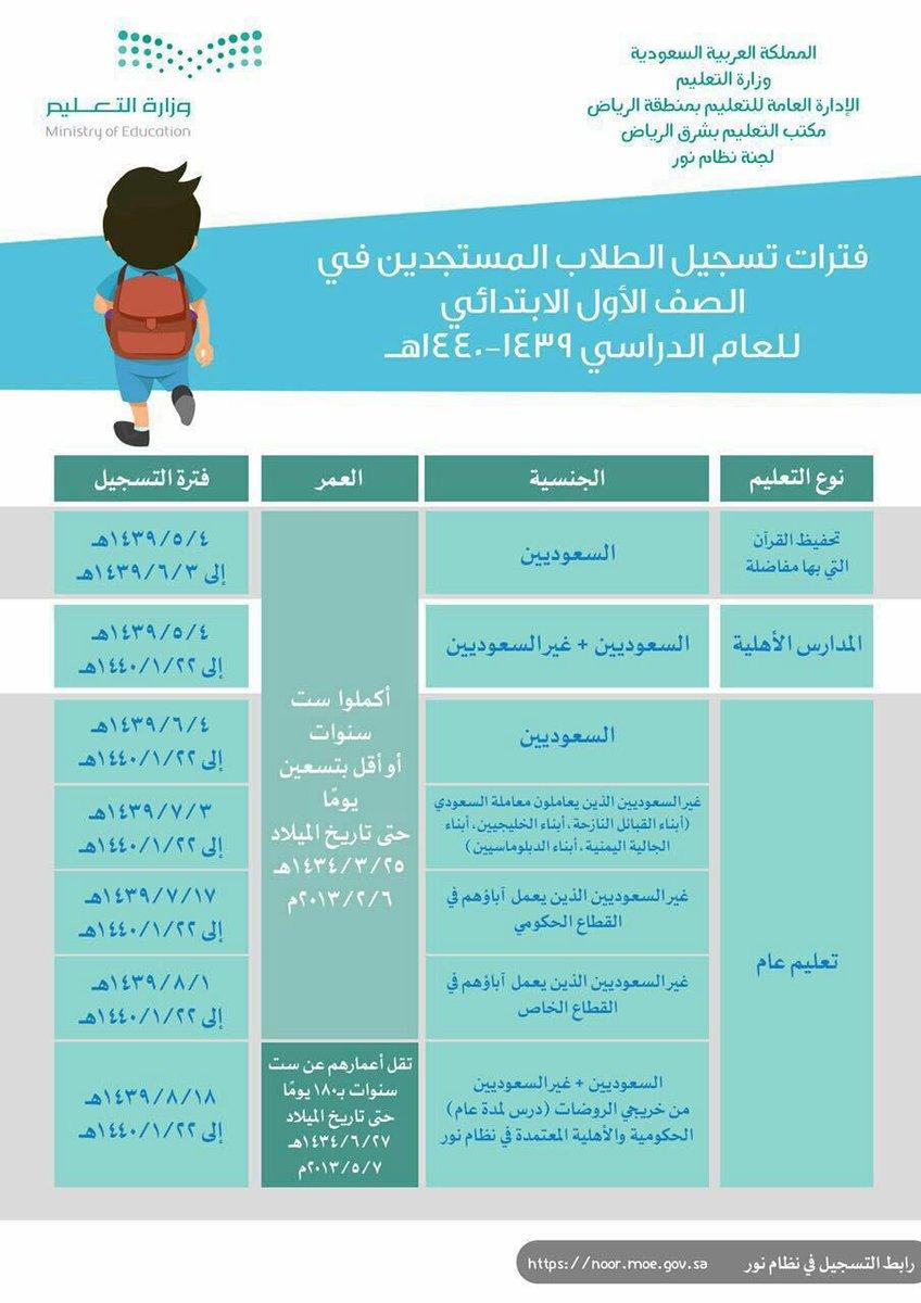 تسجيل الطلاب المستجديد للمرحلة الابتدائيةتسجيل الطلاب المستجدين للمرحلة الابتدائية