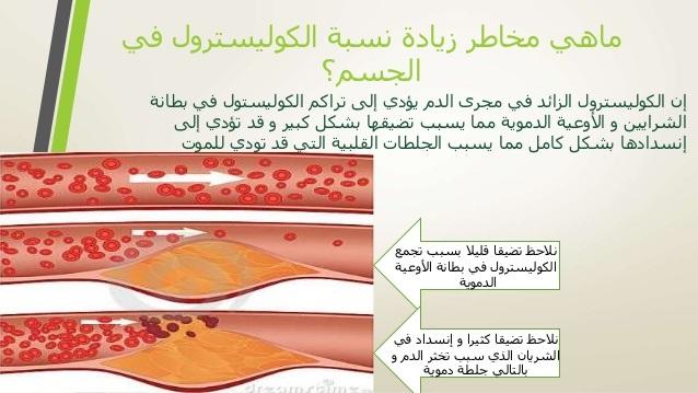 تعرف على أخطار ارتفاع نسبة الكوليسترول وطرق الوقاية