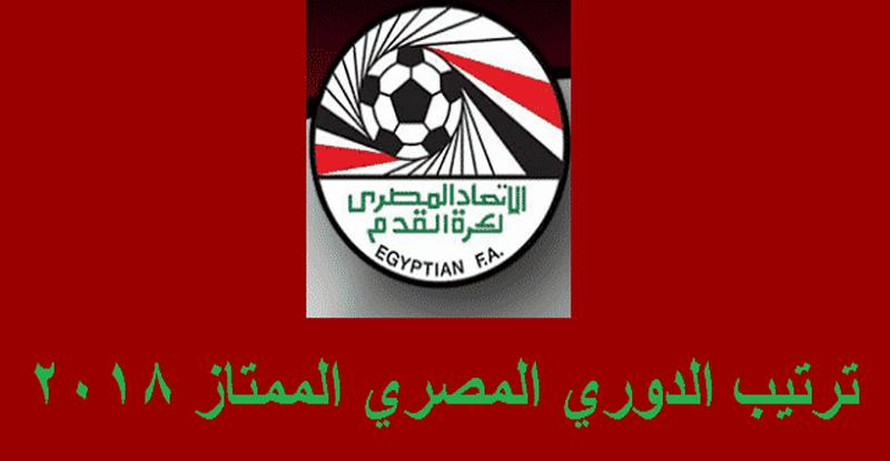 ترتيب أندية الدوري مع نهاية الجولة 29 .. بعد حصول الأهلي على النجمة الرابعة