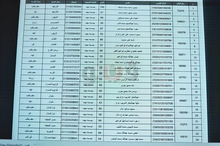 استعلم عن نتيجة قرعة الحج 2019 بجميع المحافظات من خلال رابط بوابة الحج المصرية الإلكترونية 7