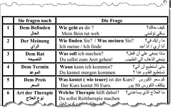 مراجعة مادة اللغة الألمانية للصف الثالث الثانوى دور مايو 2019