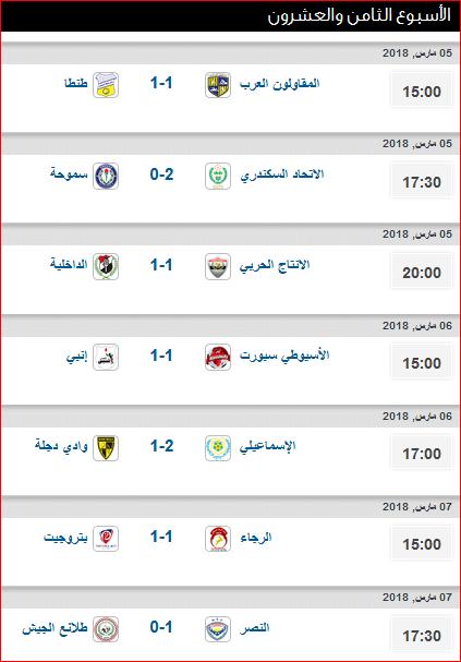 جدول ترتيب الدورى المصرى بعد نتائج مباريات الأسبوع الثامن والعشرون 1