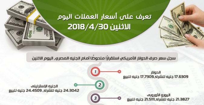 سعر الدولار وأسعار العملات العربية والأجنبية خلال تعاملات اليوم الاثنين 30-4-2018