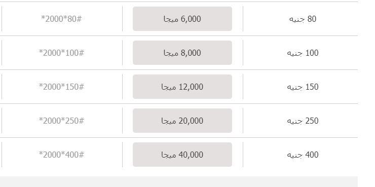 طريقة الإشتراك في باقات كنترول فليكس الشهرية من فودافون 2020 4