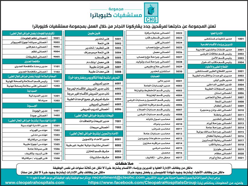 إعلانات وظائف جريدة الأهرام الأسبوعي 15