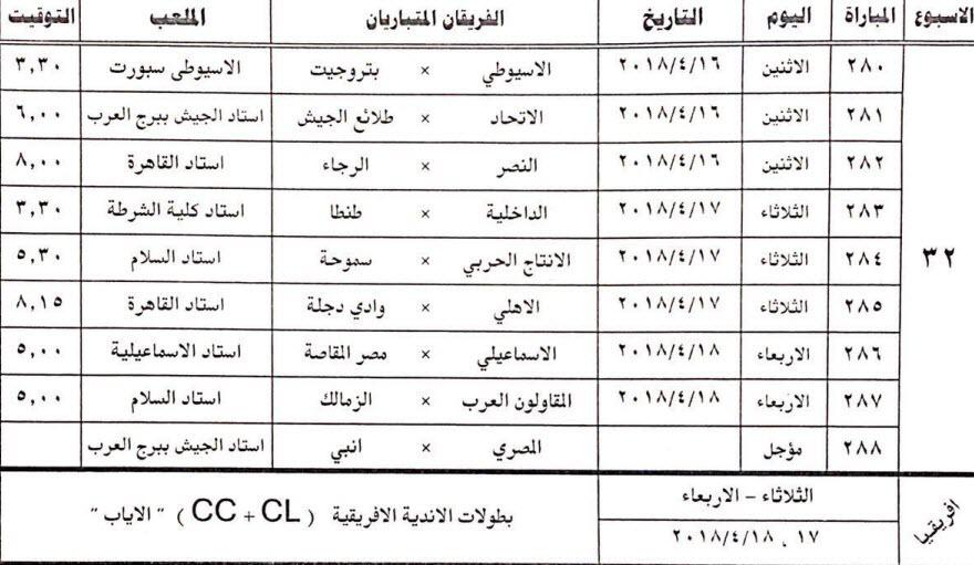 مواعيد مباريات الأسبوع 32 فى الدورى المصرى والقنوات الناقلة لها
