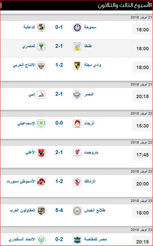 نتائج مباريات الأسبوع 33 وجدول ترتيب الدورى المصرى 1