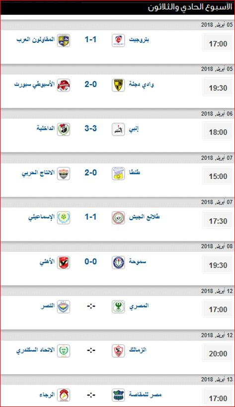 جدول ترتيب الدورى المصرى بعد مباريات الأسبوع 31 واللقاءات المؤجلة للأهلى والزمالك 1