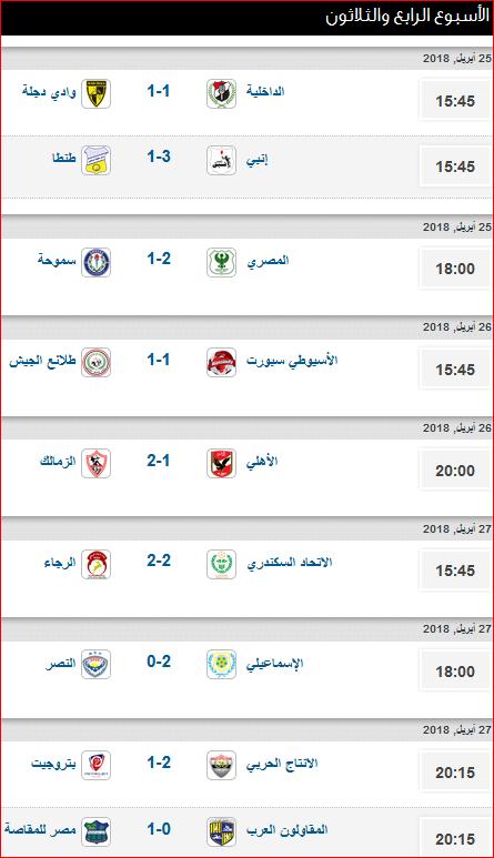 نتائج مباريات الأسبوع الأخير وجدول ترتيب الدورى العام المصرى 1