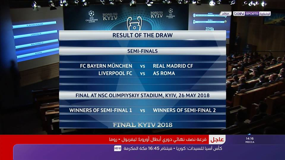 تعرف على قرعة نصف النهائي دوري أبطال أوروبا 1