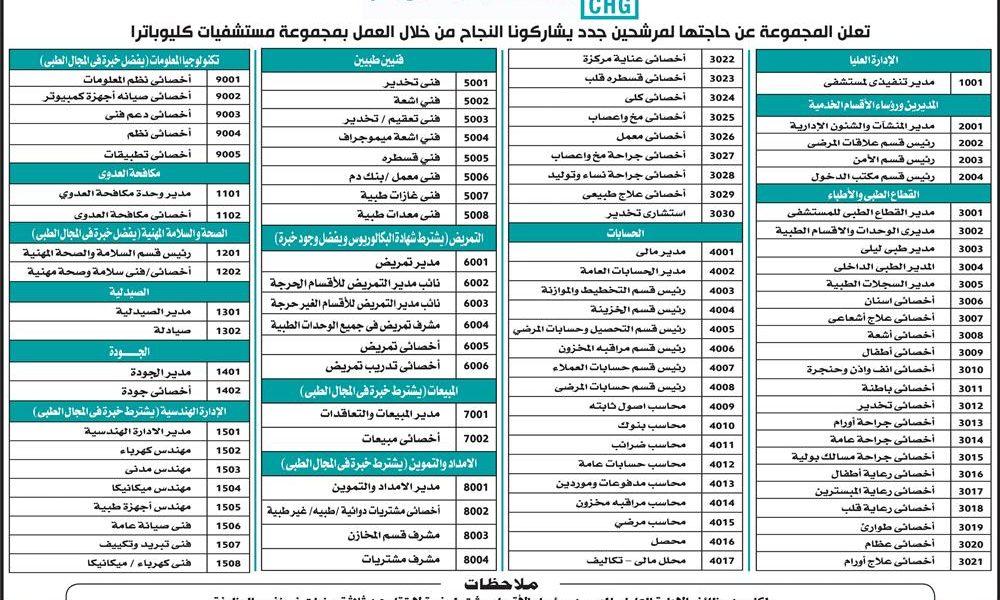 وظائف خالية بالصحف والجرائد المصرية