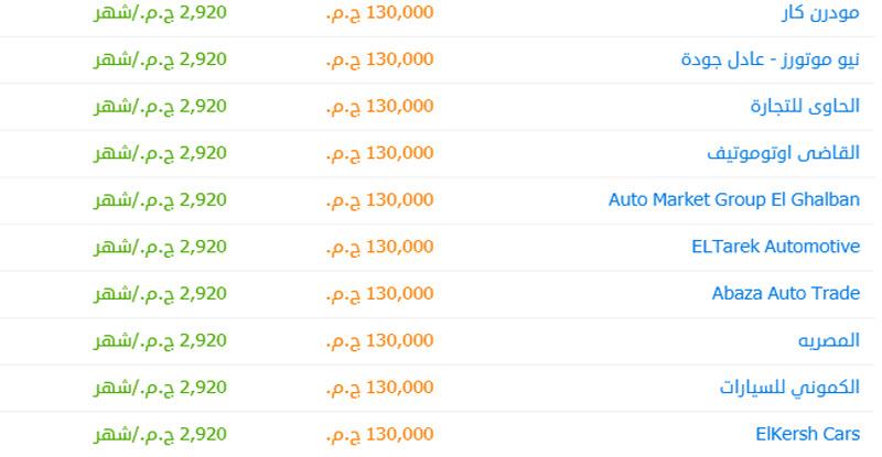 """أرخص سيارة زيرو في مصر بسعر 130 ألف جنيه """"أمان على الطريق.. ناقل حركة (5) سرعات"""" 1"""