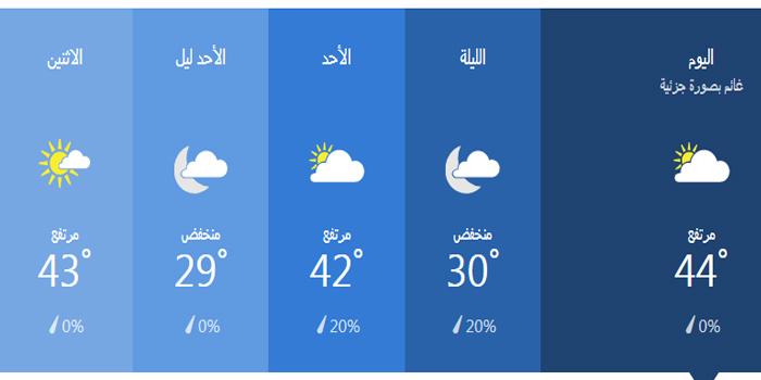 درجات الحرارة خلال 36 ساعة في أسوان